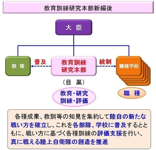 陸自平成の大改編 全国防衛協会連合会(公式ホームページ)